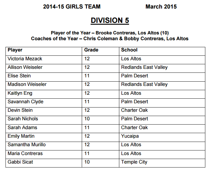 2014-15 girls water polo D5
