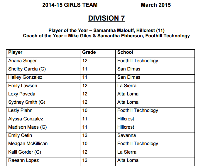 2014-15 girls water polo D7