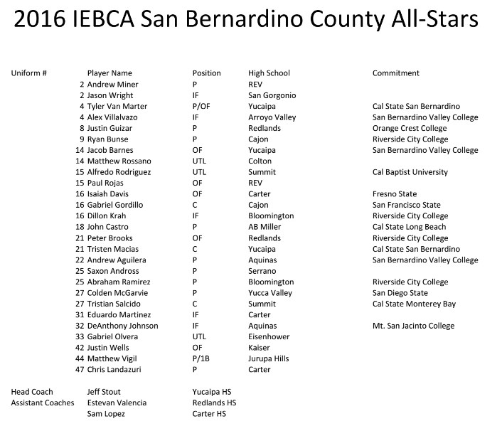 San Bernardno County baseball all-stars 2016